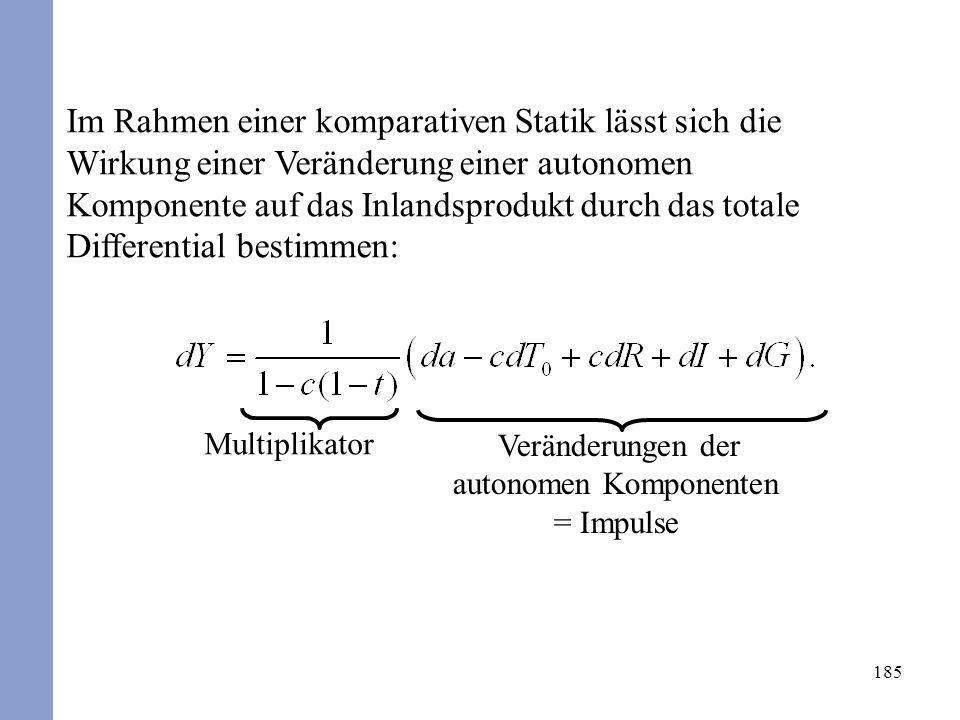 185 Im Rahmen einer komparativen Statik lässt sich die Wirkung einer Veränderung einer autonomen Komponente auf das Inlandsprodukt durch das totale Di