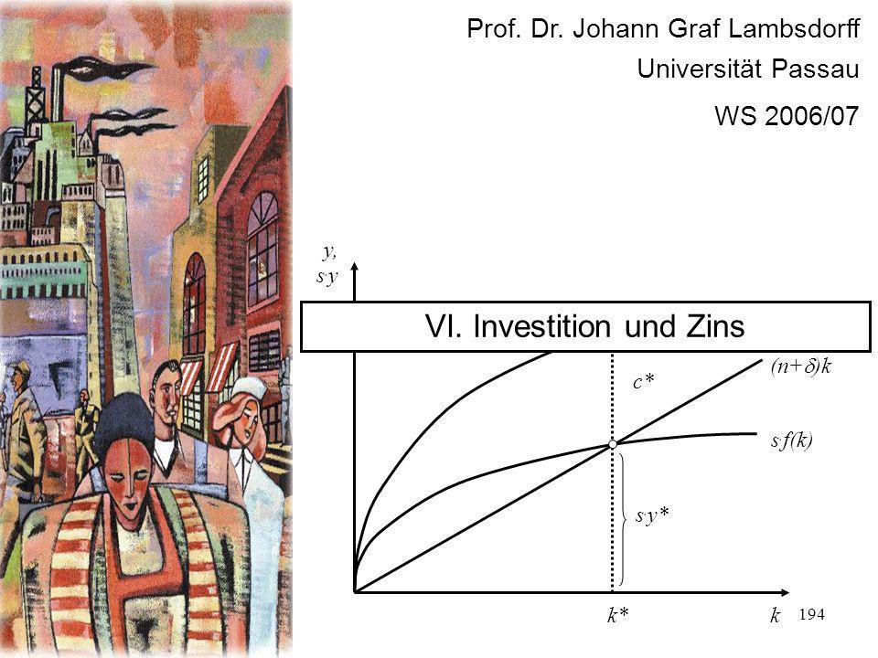 194 Prof. Dr. Johann Graf Lambsdorff Universität Passau WS 2006/07 f(k) k y, s. y s. f(k) (n+ )k s. y* c* k* y* VI. Investition und Zins