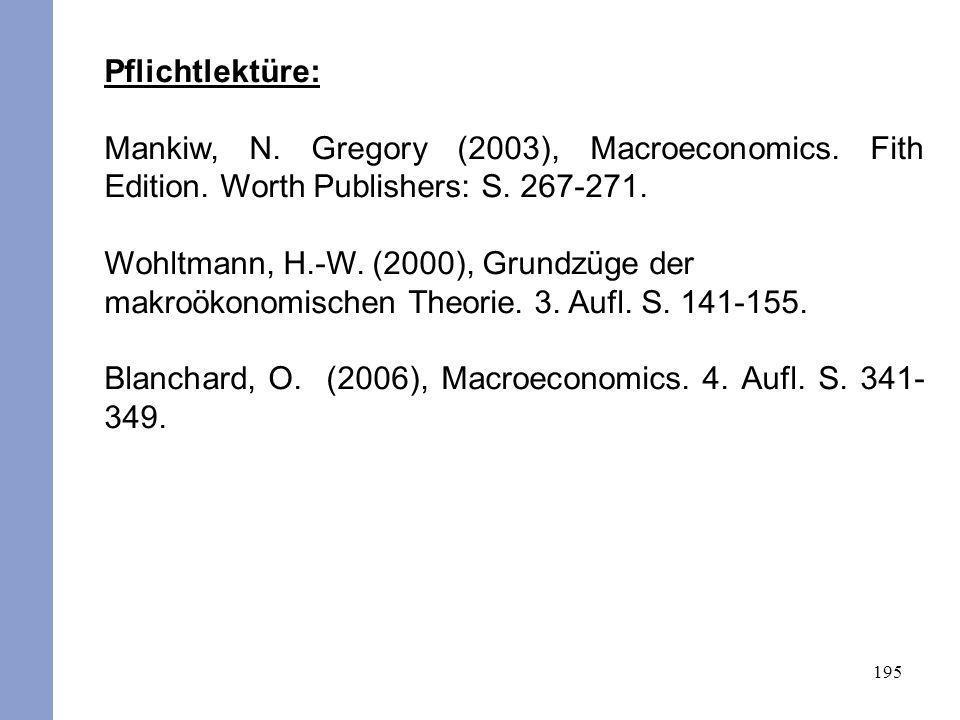 195 Pflichtlektüre: Mankiw, N. Gregory (2003), Macroeconomics. Fith Edition. Worth Publishers: S. 267-271. Wohltmann, H.-W. (2000), Grundzüge der makr