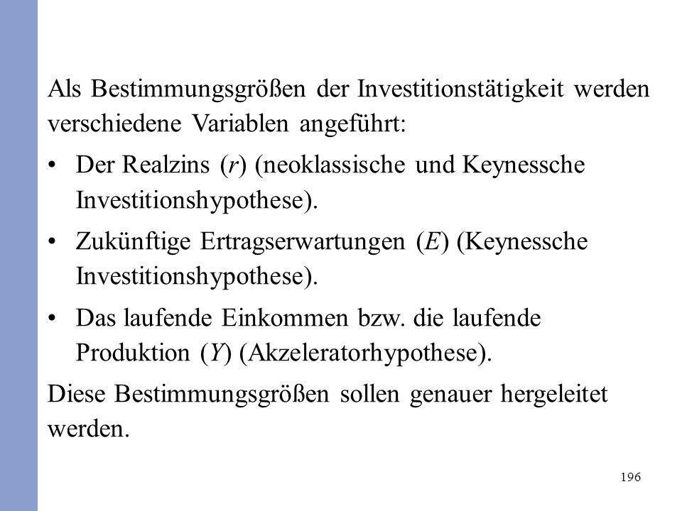196 Als Bestimmungsgrößen der Investitionstätigkeit werden verschiedene Variablen angeführt: Der Realzins (r) (neoklassische und Keynessche Investitio