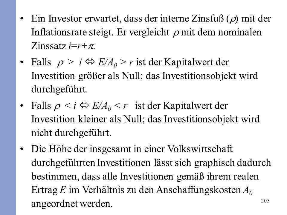 203 Ein Investor erwartet, dass der interne Zinsfuß ( ) mit der Inflationsrate steigt. Er vergleicht mit dem nominalen Zinssatz i=r+. Falls > i E/A 0
