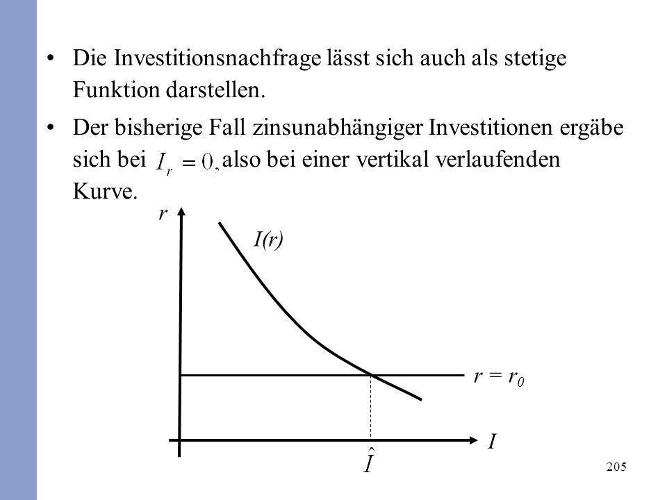 205 r I I(r) r = r 0 Die Investitionsnachfrage lässt sich auch als stetige Funktion darstellen. Der bisherige Fall zinsunabhängiger Investitionen ergä