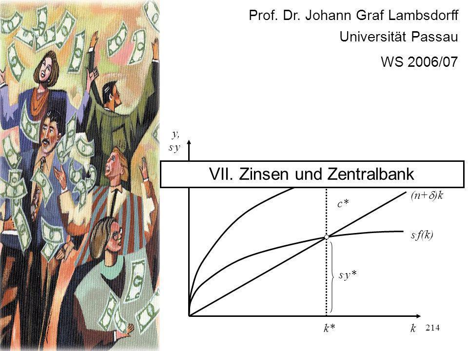 214 Prof. Dr. Johann Graf Lambsdorff Universität Passau WS 2006/07 f(k) k y, s. y s. f(k) (n+ )k s. y* c* k* y* VII. Zinsen und Zentralbank