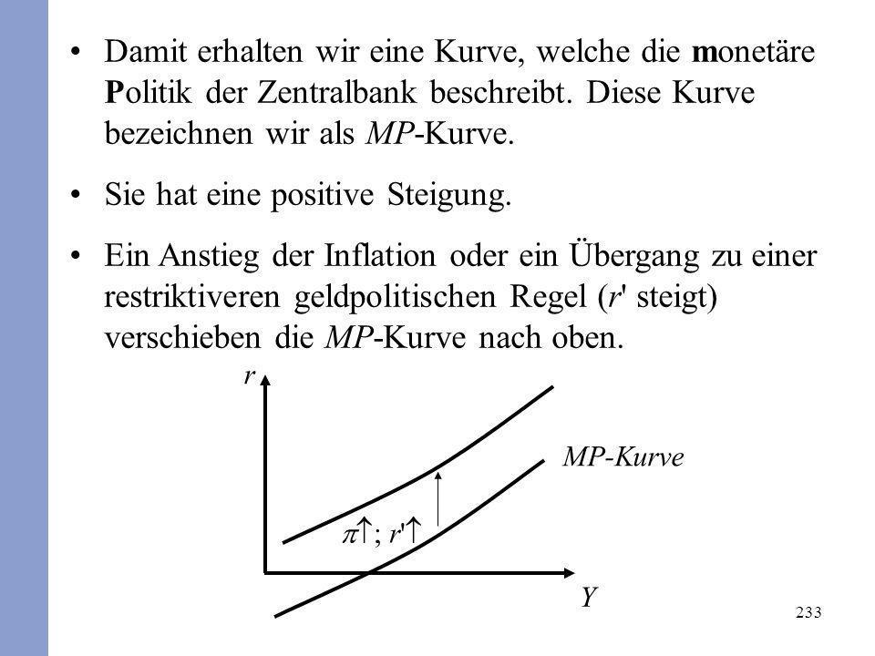 233 Damit erhalten wir eine Kurve, welche die monetäre Politik der Zentralbank beschreibt. Diese Kurve bezeichnen wir als MP-Kurve. Sie hat eine posit
