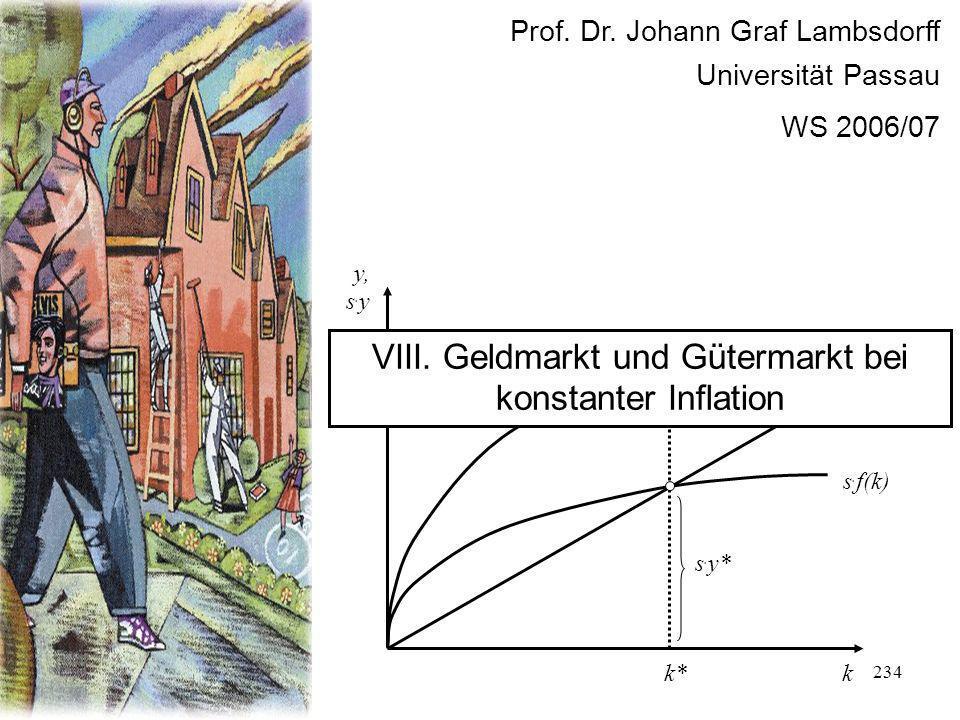 234 Prof. Dr. Johann Graf Lambsdorff Universität Passau WS 2006/07 f(k) k y, s. y s. f(k) (n+ )k s. y* c* k* y* VIII. Geldmarkt und Gütermarkt bei kon