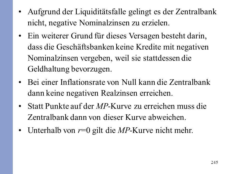 245 Aufgrund der Liquiditätsfalle gelingt es der Zentralbank nicht, negative Nominalzinsen zu erzielen. Ein weiterer Grund für dieses Versagen besteht