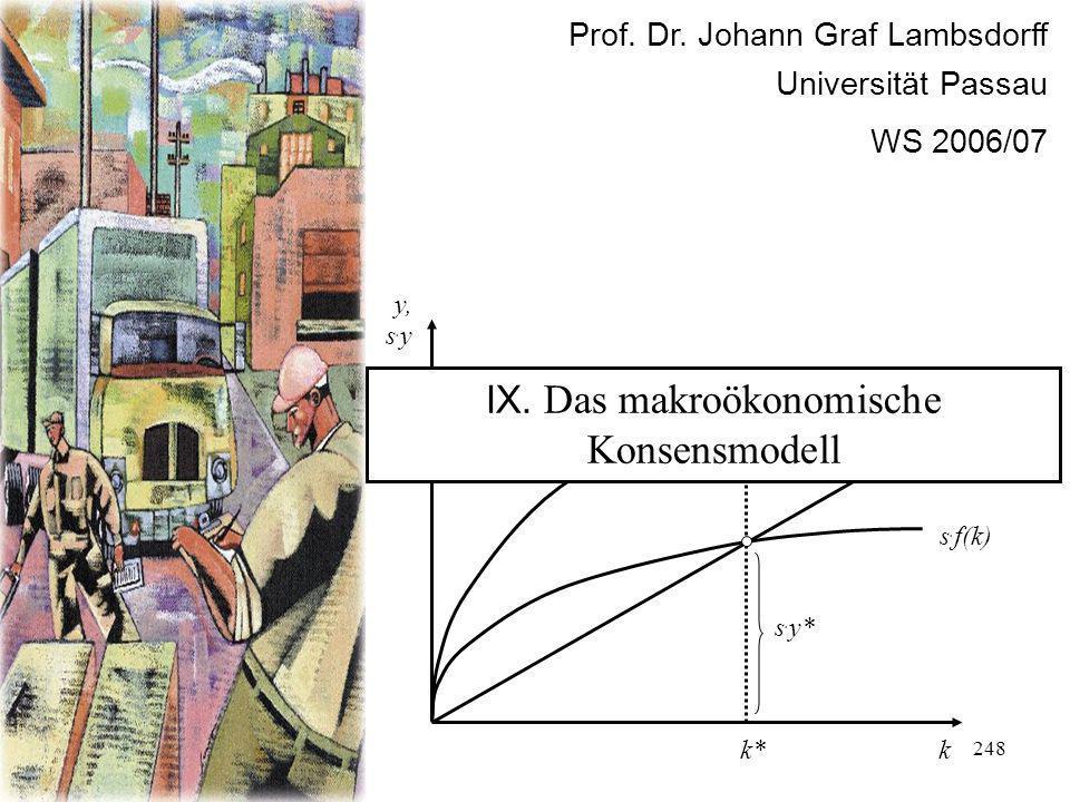 248 Prof. Dr. Johann Graf Lambsdorff Universität Passau WS 2006/07 f(k) k y, s. y s. f(k) (n+ )k s. y* c* k* y* IX. Das makroökonomische Konsensmodell