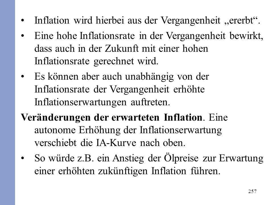 257 Inflation wird hierbei aus der Vergangenheit ererbt. Eine hohe Inflationsrate in der Vergangenheit bewirkt, dass auch in der Zukunft mit einer hoh