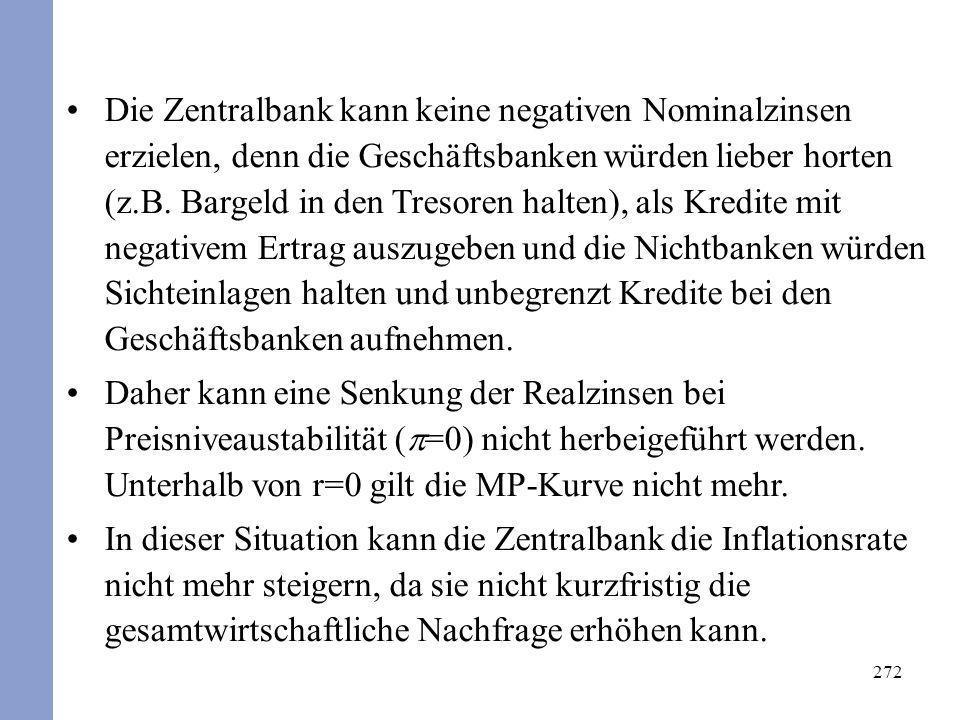 272 Die Zentralbank kann keine negativen Nominalzinsen erzielen, denn die Geschäftsbanken würden lieber horten (z.B. Bargeld in den Tresoren halten),