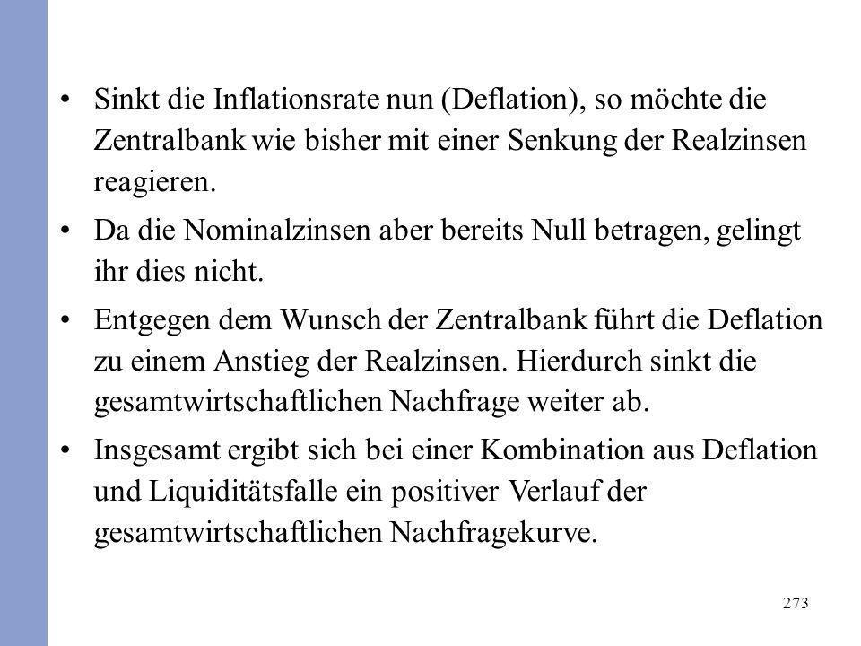 273 Sinkt die Inflationsrate nun (Deflation), so möchte die Zentralbank wie bisher mit einer Senkung der Realzinsen reagieren. Da die Nominalzinsen ab