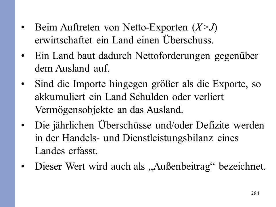 284 Beim Auftreten von Netto-Exporten (X>J) erwirtschaftet ein Land einen Überschuss. Ein Land baut dadurch Nettoforderungen gegenüber dem Ausland auf