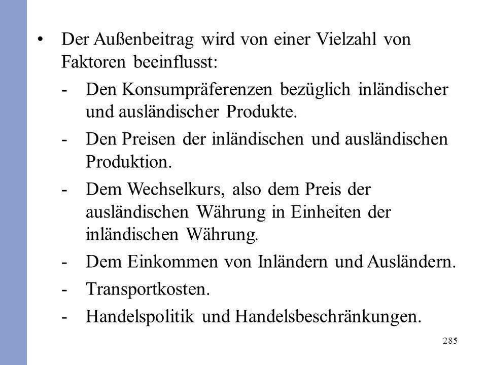 285 Der Außenbeitrag wird von einer Vielzahl von Faktoren beeinflusst: -Den Konsumpräferenzen bezüglich inländischer und ausländischer Produkte. -Den