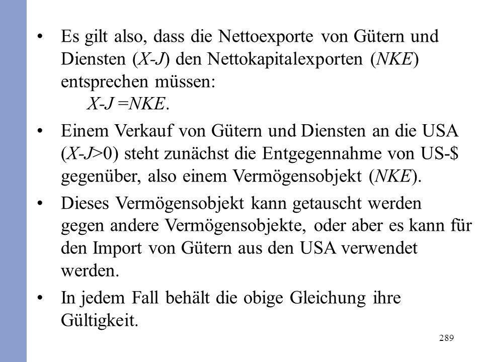 289 Es gilt also, dass die Nettoexporte von Gütern und Diensten (X-J) den Nettokapitalexporten (NKE) entsprechen müssen: X-J =NKE. Einem Verkauf von G