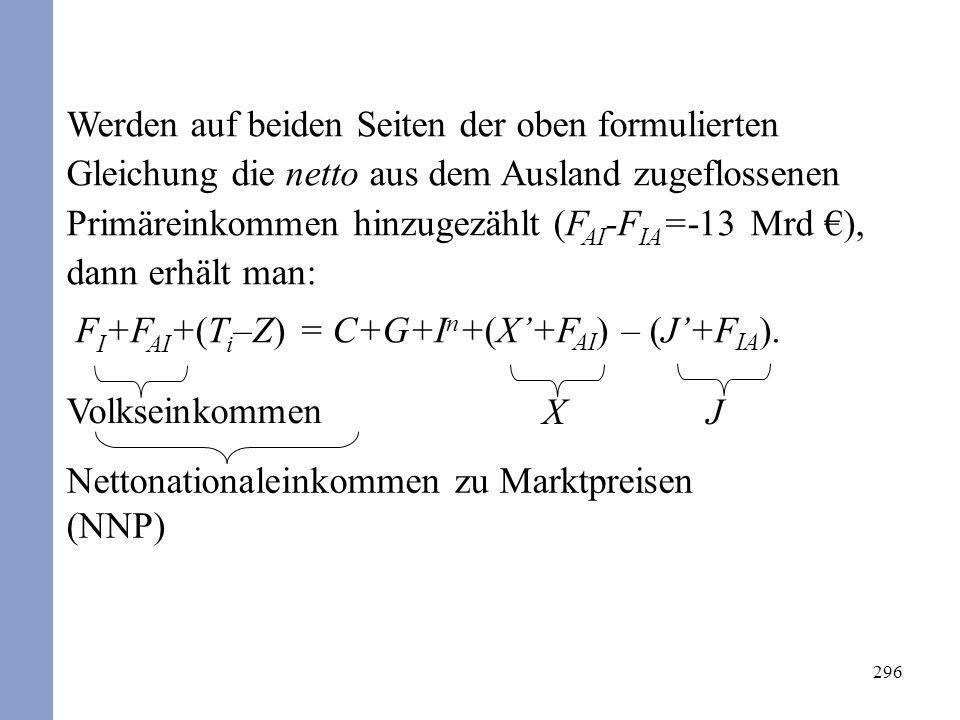 296 Werden auf beiden Seiten der oben formulierten Gleichung die netto aus dem Ausland zugeflossenen Primäreinkommen hinzugezählt (F AI -F IA =-13 Mrd