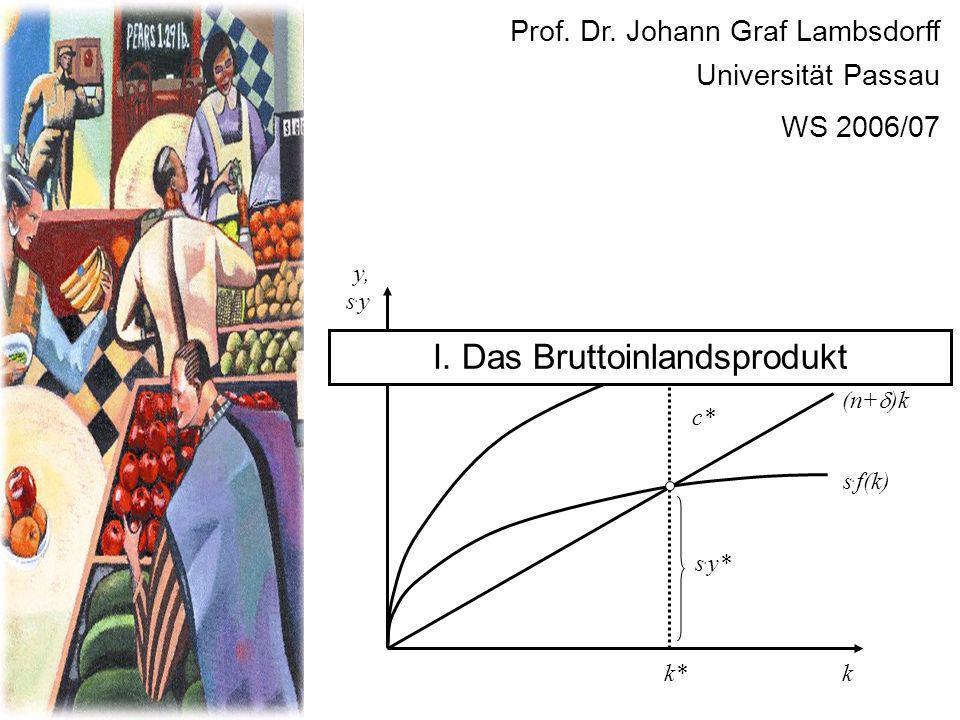 Prof. Dr. Johann Graf Lambsdorff Universität Passau WS 2006/07 f(k) k y, s. y s. f(k) (n+ )k s. y* c* k* y* I. Das Bruttoinlandsprodukt