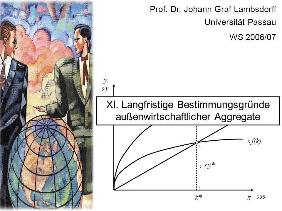 306 Prof. Dr. Johann Graf Lambsdorff Universität Passau WS 2006/07 f(k) k y, s. y s. f(k) (n+ )k s. y* c* k* y* XI. Langfristige Bestimmungsgründe auß