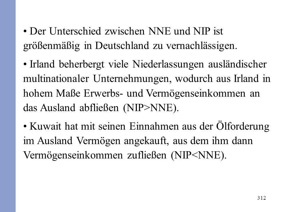 312 Der Unterschied zwischen NNE und NIP ist größenmäßig in Deutschland zu vernachlässigen. Irland beherbergt viele Niederlassungen ausländischer mult