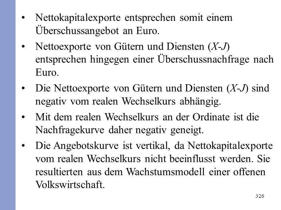 326 Nettokapitalexporte entsprechen somit einem Überschussangebot an Euro. Nettoexporte von Gütern und Diensten (X-J) entsprechen hingegen einer Übers