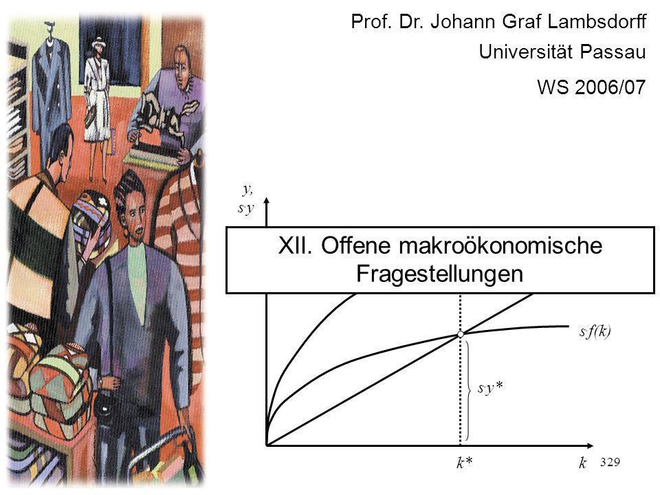 329 Prof. Dr. Johann Graf Lambsdorff Universität Passau WS 2006/07 f(k) k y, s. y s. f(k) (n+ )k s. y* c* k* y* XII. Offene makroökonomische Fragestel