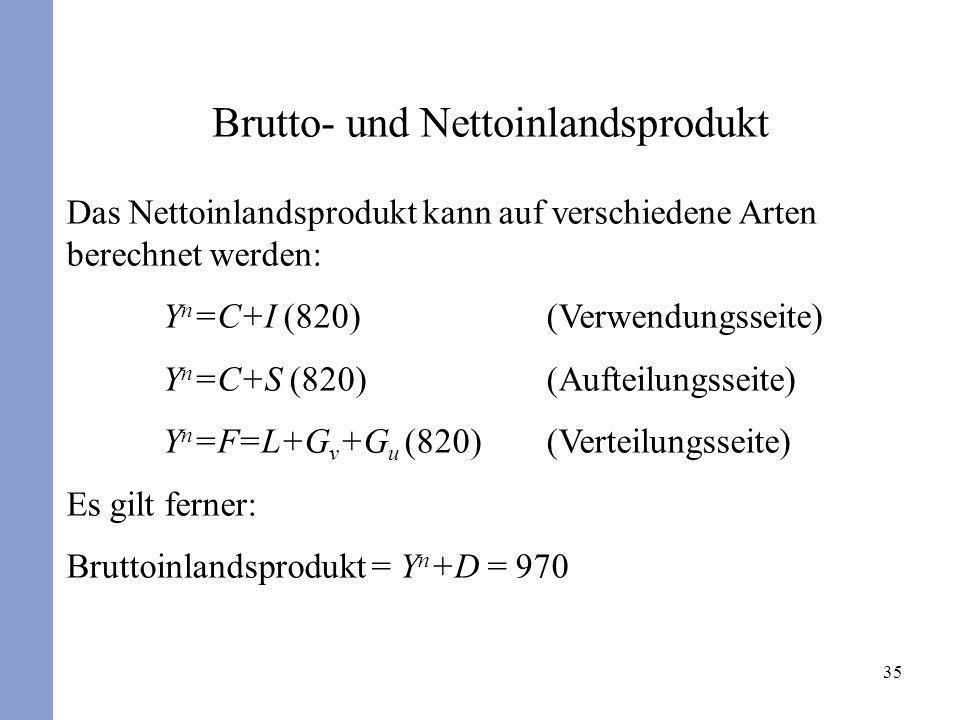 35 Das Nettoinlandsprodukt kann auf verschiedene Arten berechnet werden: Y n =C+I (820) (Verwendungsseite) Y n =C+S (820) (Aufteilungsseite) Y n =F=L+