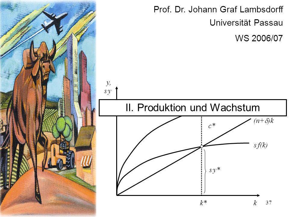 37 Prof. Dr. Johann Graf Lambsdorff Universität Passau WS 2006/07 f(k) k y, s. y s. f(k) (n+ )k s. y* c* k* y* II. Produktion und Wachstum