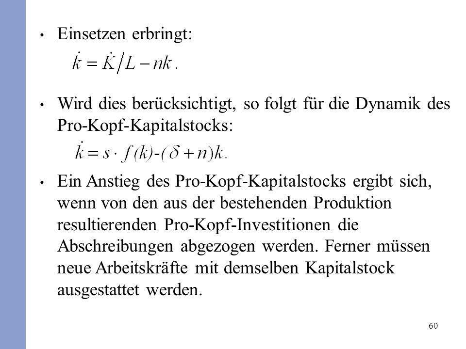 60 Einsetzen erbringt: Wird dies berücksichtigt, so folgt für die Dynamik des Pro-Kopf-Kapitalstocks: Ein Anstieg des Pro-Kopf-Kapitalstocks ergibt si