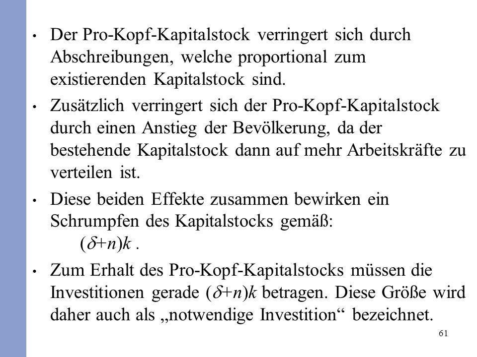 61 Der Pro-Kopf-Kapitalstock verringert sich durch Abschreibungen, welche proportional zum existierenden Kapitalstock sind. Zusätzlich verringert sich
