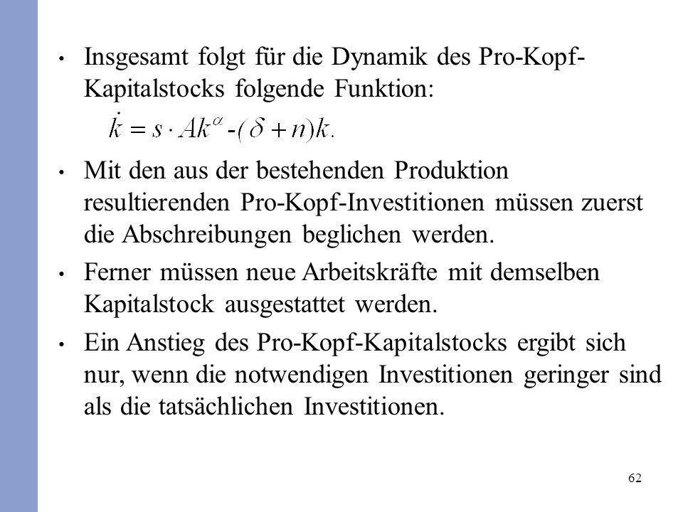 62 Insgesamt folgt für die Dynamik des Pro-Kopf- Kapitalstocks folgende Funktion: Mit den aus der bestehenden Produktion resultierenden Pro-Kopf-Inves