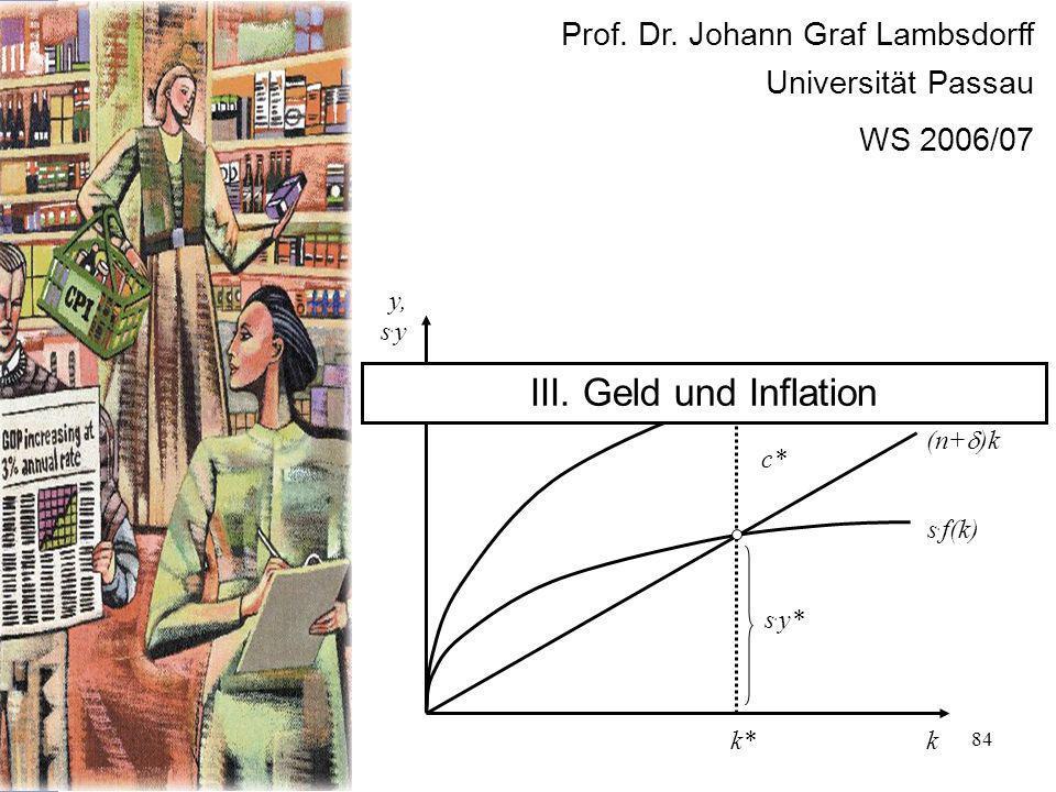 84 Prof. Dr. Johann Graf Lambsdorff Universität Passau WS 2006/07 f(k) k y, s. y s. f(k) (n+ )k s. y* c* k* y* III. Geld und Inflation