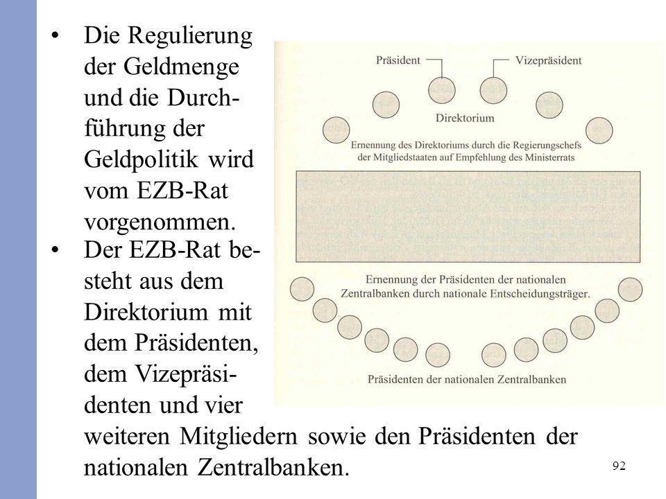 92 Die Regulierung der Geldmenge und die Durch- führung der Geldpolitik wird vom EZB-Rat vorgenommen. Der EZB-Rat be- steht aus dem Direktorium mit de