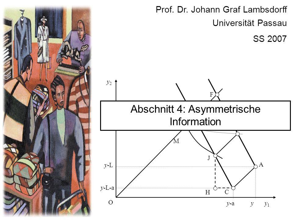 y2y2 y1y1 O E y C y-a y-L y-L-a A K F J M H Prof. Dr. Johann Graf Lambsdorff Universität Passau SS 2007 Abschnitt 4: Asymmetrische Information