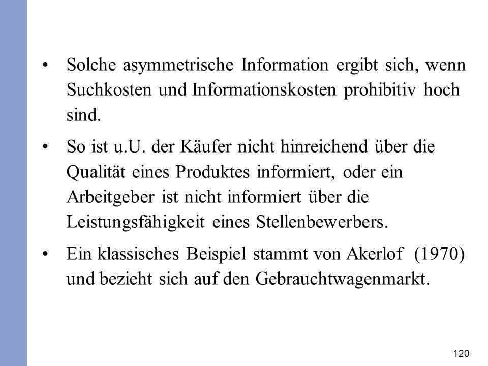 120 Solche asymmetrische Information ergibt sich, wenn Suchkosten und Informationskosten prohibitiv hoch sind. So ist u.U. der Käufer nicht hinreichen