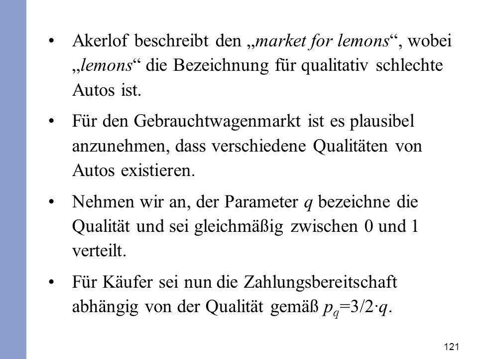 121 Akerlof beschreibt den market for lemons, wobeilemons die Bezeichnung für qualitativ schlechte Autos ist. Für den Gebrauchtwagenmarkt ist es plaus