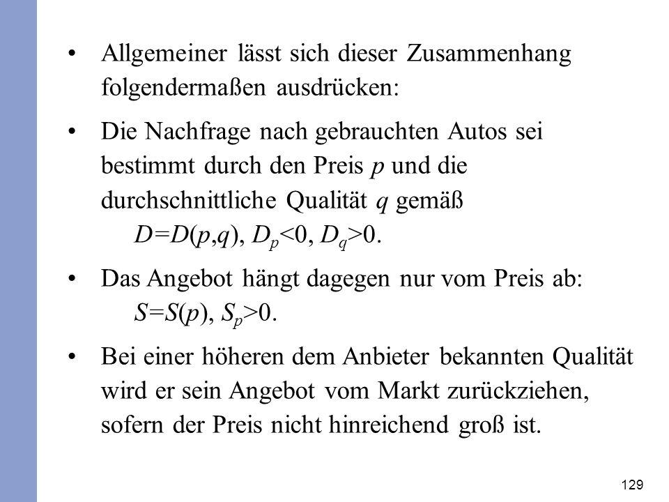 129 Allgemeiner lässt sich dieser Zusammenhang folgendermaßen ausdrücken: Die Nachfrage nach gebrauchten Autos sei bestimmt durch den Preis p und die