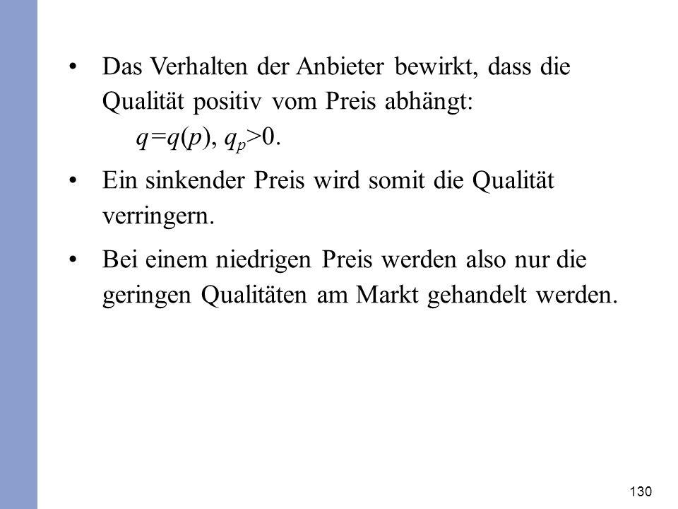 130 Das Verhalten der Anbieter bewirkt, dass die Qualität positiv vom Preis abhängt: q=q(p), q p >0. Ein sinkender Preis wird somit die Qualität verri