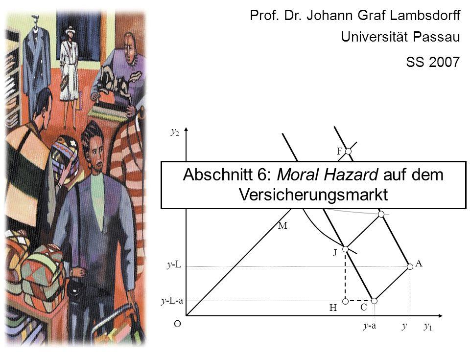 y2y2 y1y1 O E y C y-a y-L y-L-a A K F J M H Prof. Dr. Johann Graf Lambsdorff Universität Passau SS 2007 Abschnitt 6: Moral Hazard auf dem Versicherung