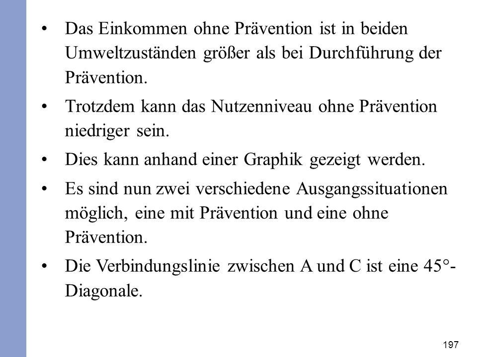 197 Das Einkommen ohne Prävention ist in beiden Umweltzuständen größer als bei Durchführung der Prävention. Trotzdem kann das Nutzenniveau ohne Präven