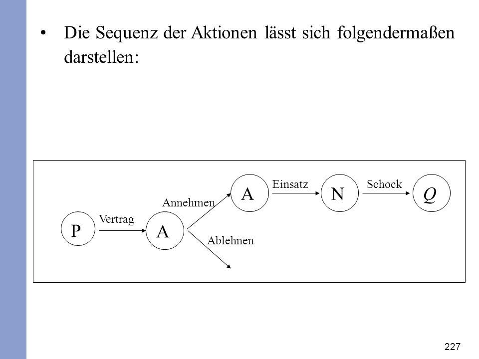 227 Die Sequenz der Aktionen lässt sich folgendermaßen darstellen: P A ANQ Vertrag Ablehnen Annehmen Einsatz Schock