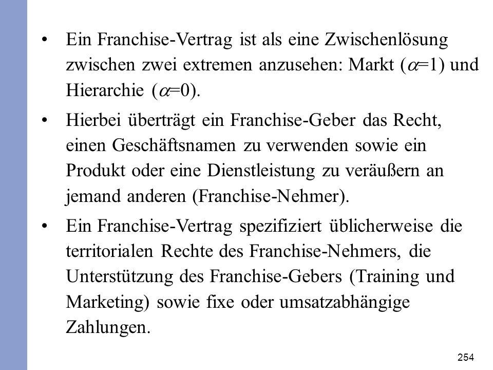 254 Ein Franchise-Vertrag ist als eine Zwischenlösung zwischen zwei extremen anzusehen: Markt ( =1) und Hierarchie ( =0). Hierbei überträgt ein Franch