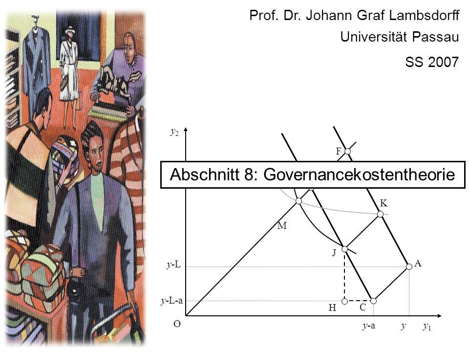 y2y2 y1y1 O E y C y-a y-L y-L-a A K F J M H Prof. Dr. Johann Graf Lambsdorff Universität Passau SS 2007 Abschnitt 8: Governancekostentheorie