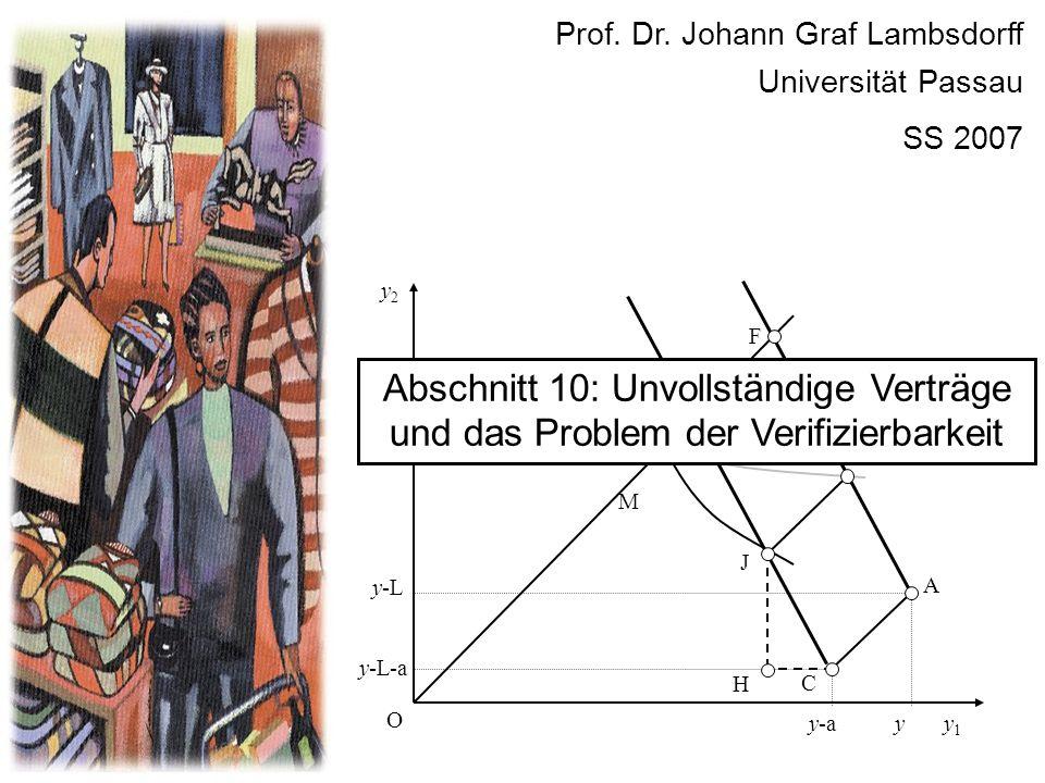 y2y2 y1y1 O E y C y-a y-L y-L-a A K F J M H Prof. Dr. Johann Graf Lambsdorff Universität Passau SS 2007 Abschnitt 10: Unvollständige Verträge und das