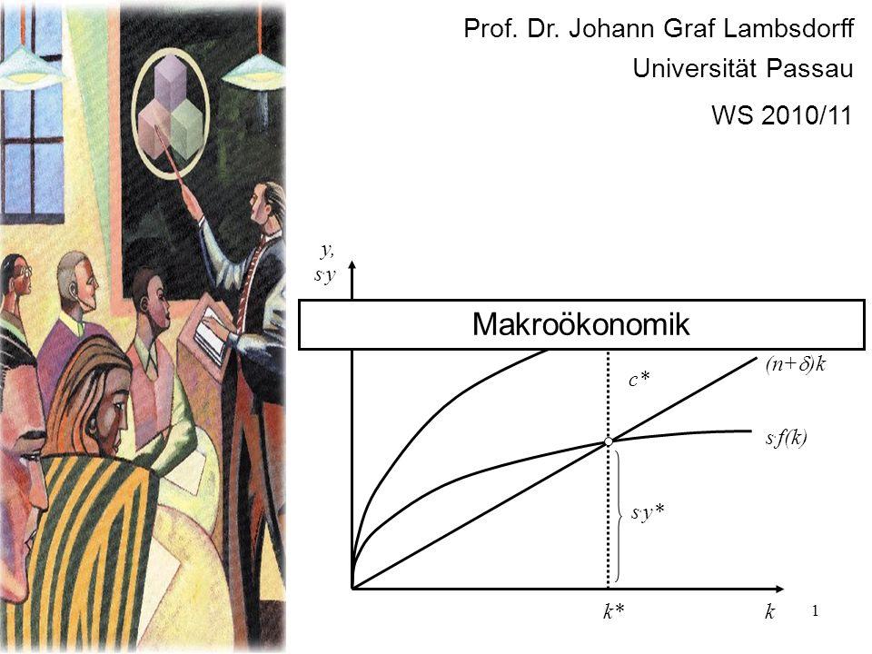 1 Prof. Dr. Johann Graf Lambsdorff Universität Passau WS 2010/11 f(k) k y, s. y s. f(k) (n+ )k s. y* c* k* y* Makroökonomik