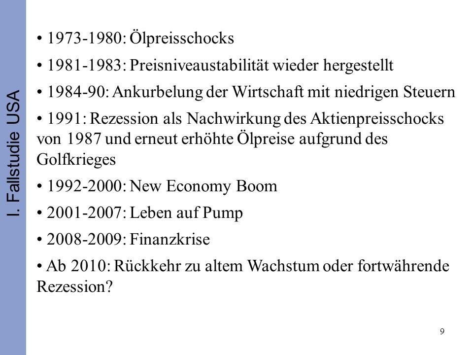 9 1973-1980: Ölpreisschocks 1981-1983: Preisniveaustabilität wieder hergestellt 1984-90: Ankurbelung der Wirtschaft mit niedrigen Steuern 1991: Rezession als Nachwirkung des Aktienpreisschocks von 1987 und erneut erhöhte Ölpreise aufgrund des Golfkrieges 1992-2000: New Economy Boom 2001-2007: Leben auf Pump 2008-2009: Finanzkrise Ab 2010: Rückkehr zu altem Wachstum oder fortwährende Rezession.