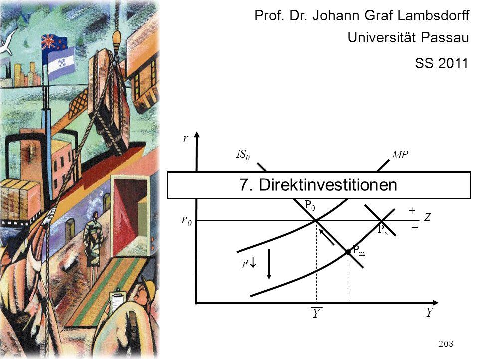 219 Die (wertmäßige) Grenzproduktivität des Faktors Kapital ist der Realpreis des Faktors Kapital, also der reale (Brutto-) Ertrag, den Investoren erzielen.