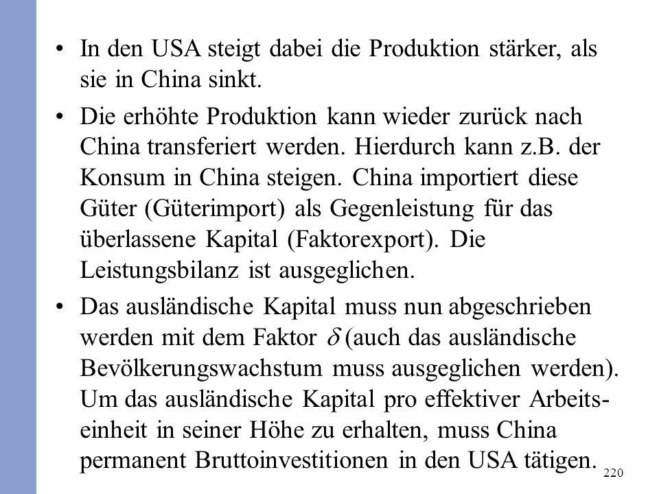 220 In den USA steigt dabei die Produktion stärker, als sie in China sinkt.
