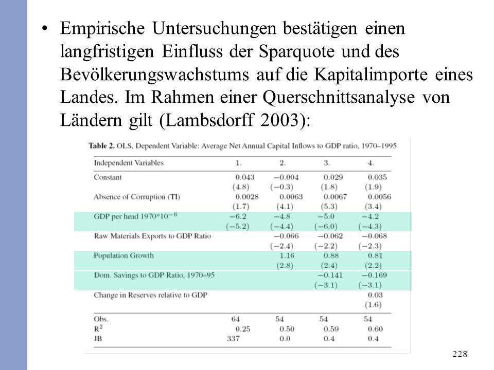 228 Empirische Untersuchungen bestätigen einen langfristigen Einfluss der Sparquote und des Bevölkerungswachstums auf die Kapitalimporte eines Landes.