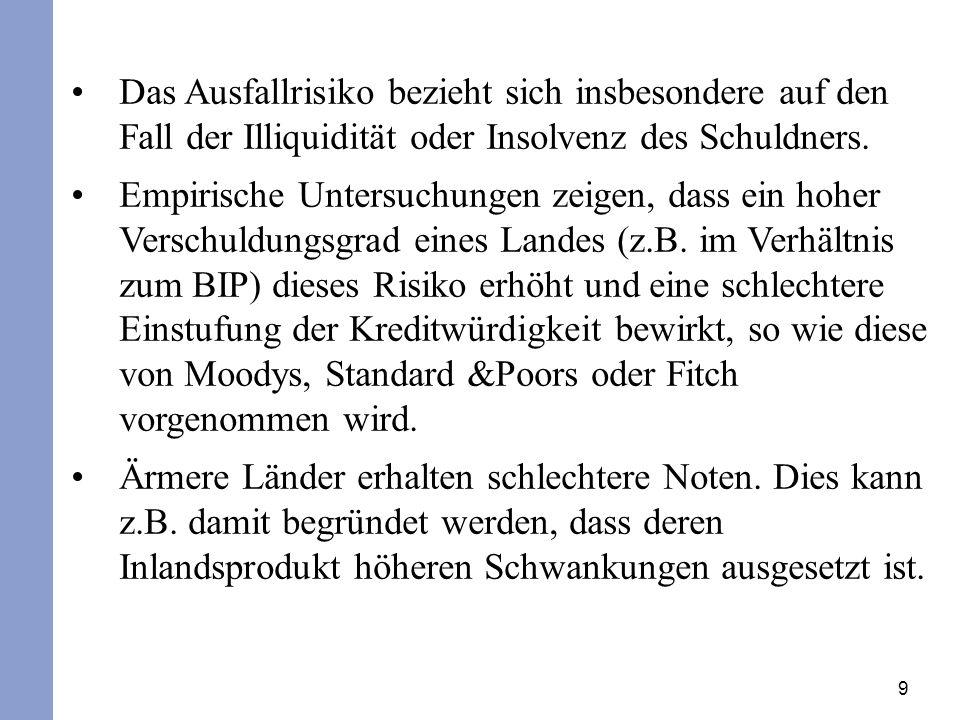 10 Quelle: Eichengreen, Hausmann und Panizza (2003), Currency Mismatches, Debt Intolerance and Original Sin, NBER Working Papers, Nr.