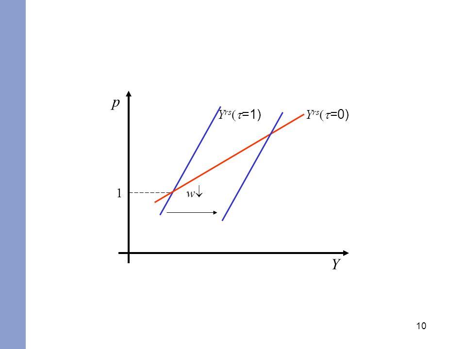 10 p Y 1 Y rs =1) Y rs =0) w