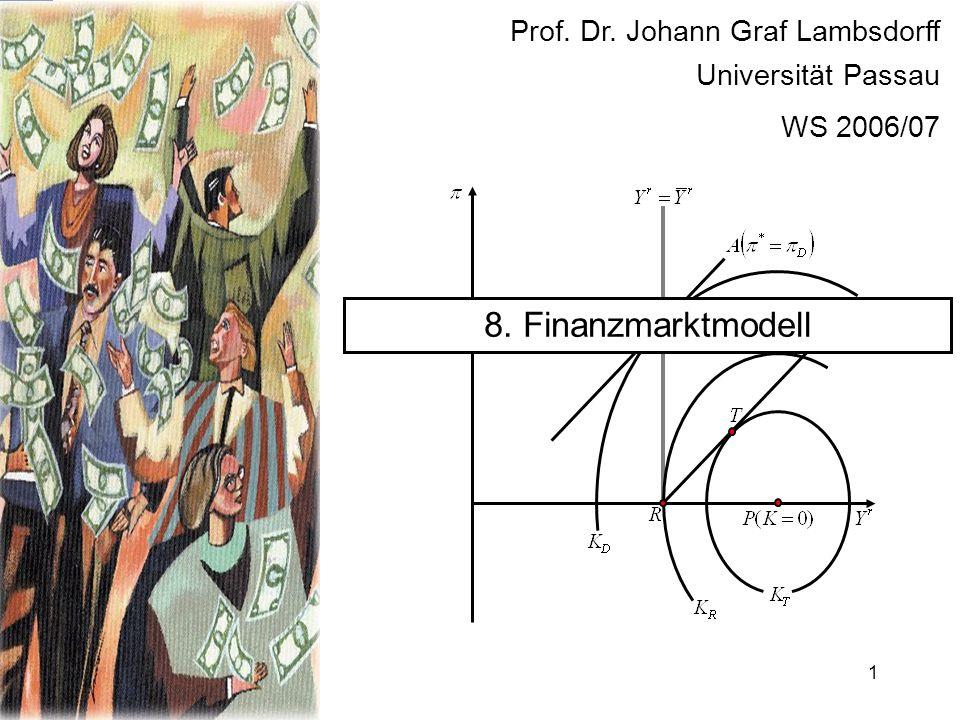 22 Bei einer expansiven Geldpolitik durch Offenmarktkäufe inländischer Staatstitel gilt: dB= – dM<0.
