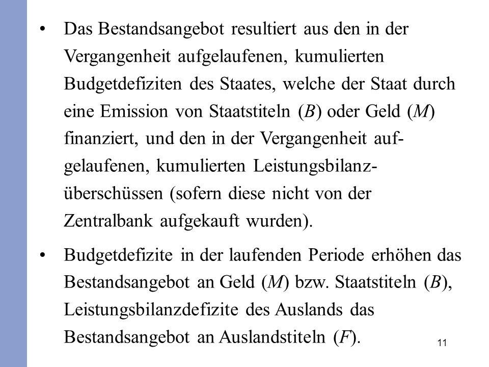 11 Das Bestandsangebot resultiert aus den in der Vergangenheit aufgelaufenen, kumulierten Budgetdefiziten des Staates, welche der Staat durch eine Emi